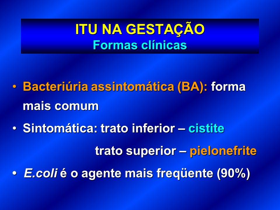 ITU NA GESTAÇÃO Formas clínicas
