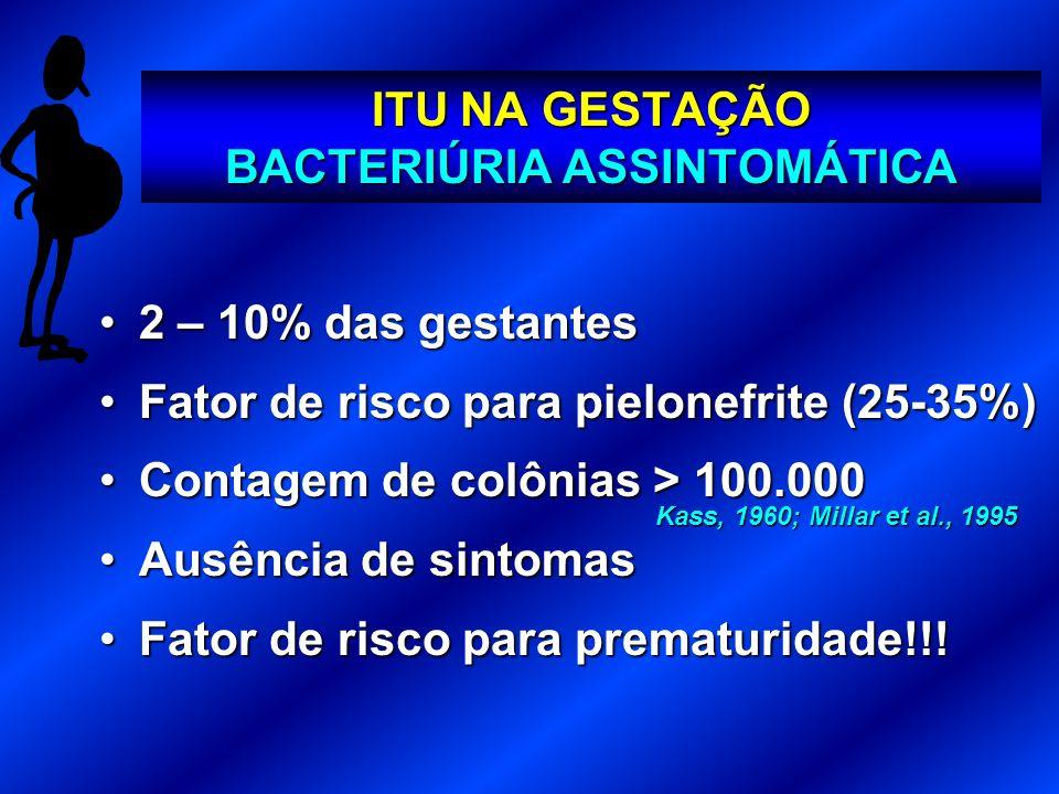 ITU NA GESTAÇÃO BACTERIÚRIA ASSINTOMÁTICA