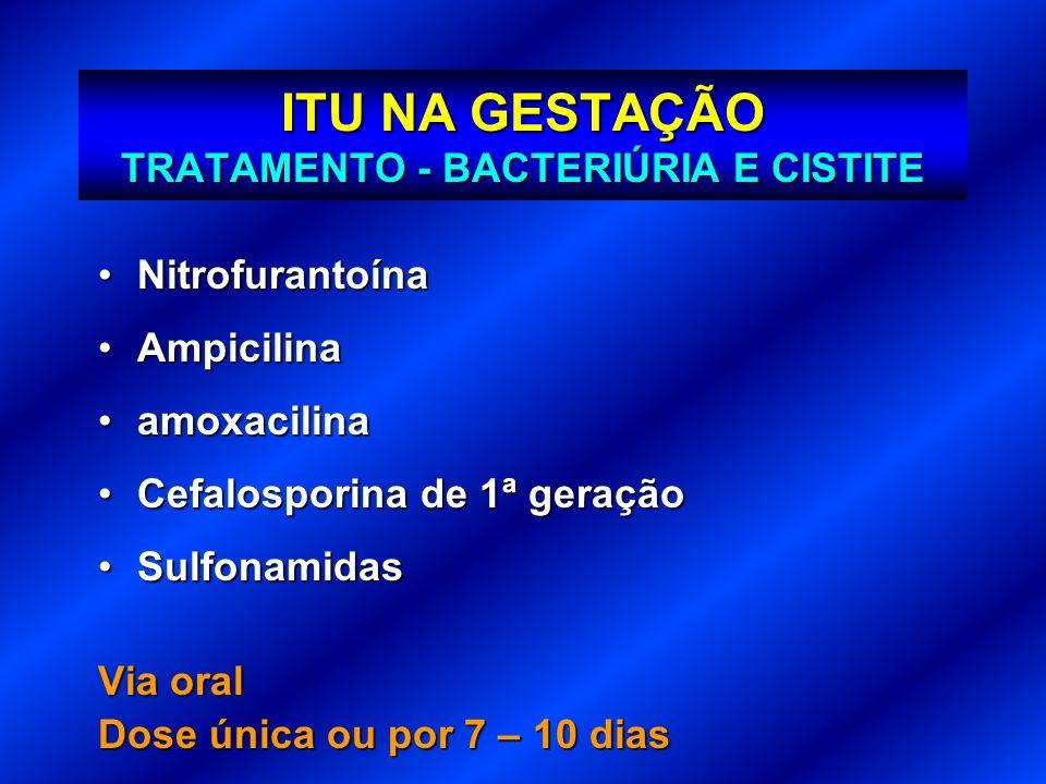 ITU NA GESTAÇÃO TRATAMENTO - BACTERIÚRIA E CISTITE