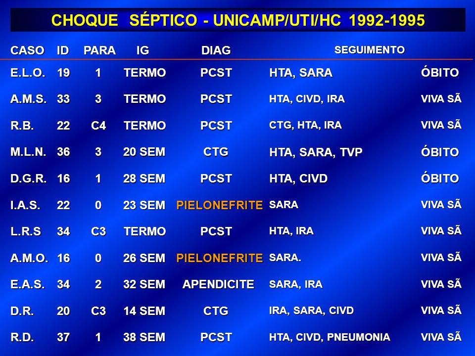 CHOQUE SÉPTICO - UNICAMP/UTI/HC 1992-1995