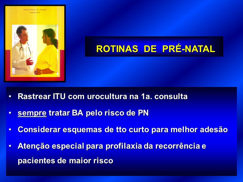 ROTINAS DE PRÉ-NATAL Rastrear ITU com urocultura na 1a. consulta
