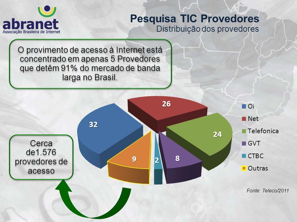 Cerca de1.576 provedores de acesso