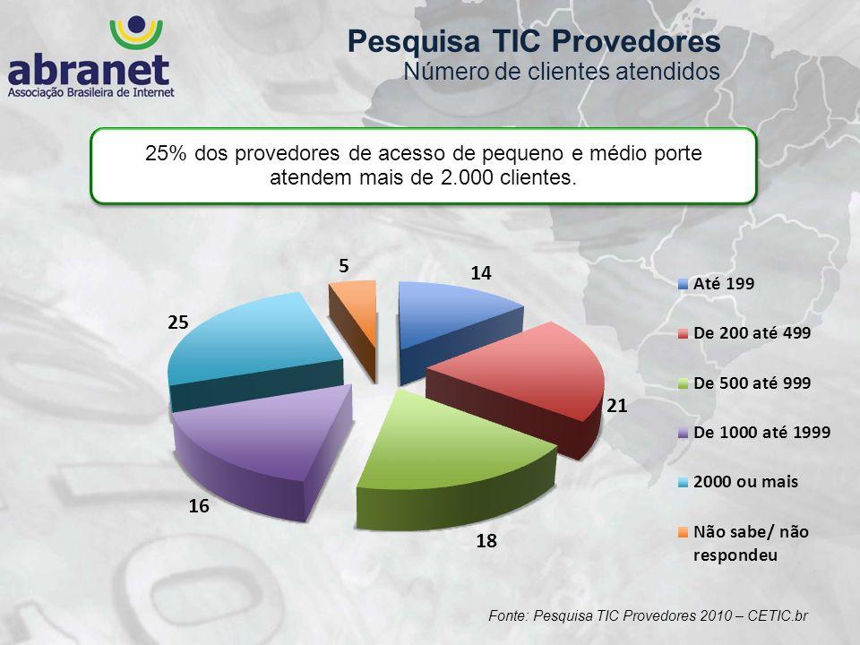 Pesquisa TIC Provedores