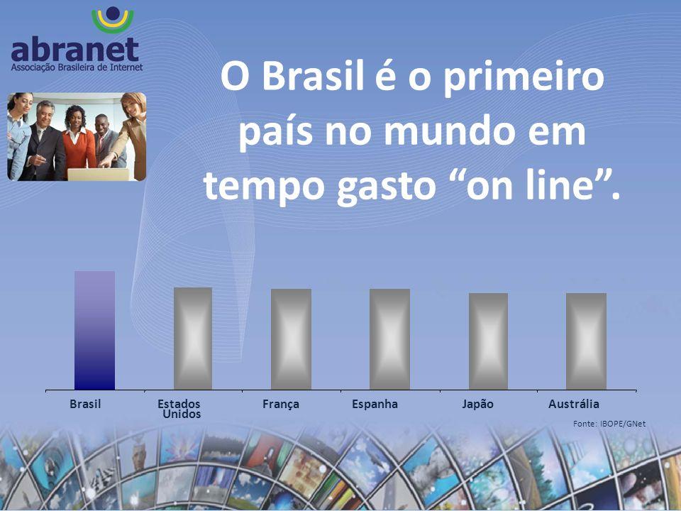 O Brasil é o primeiro país no mundo em tempo gasto on line .
