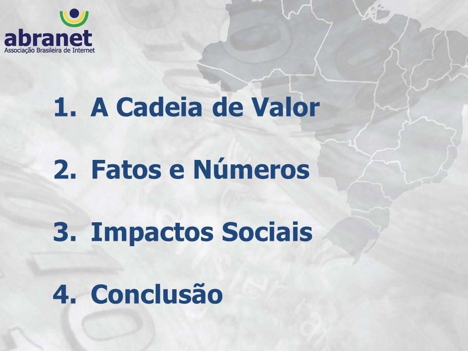 A Cadeia de Valor Fatos e Números Impactos Sociais Conclusão