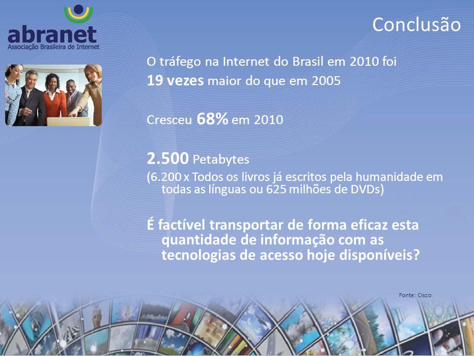 Conclusão 2.500 Petabytes 19 vezes maior do que em 2005