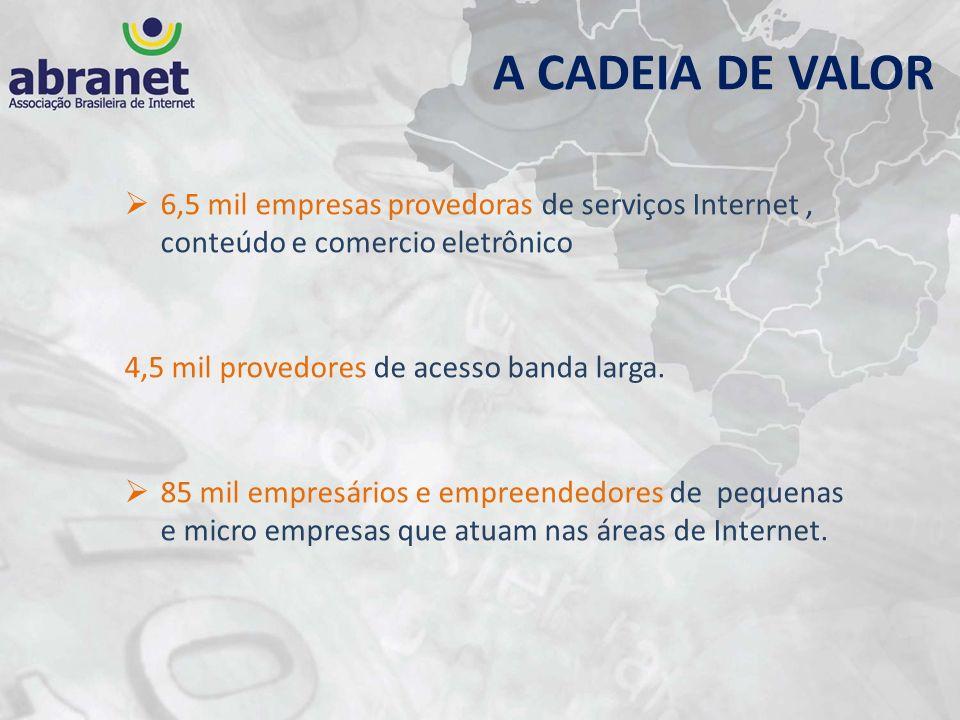 A CADEIA DE VALOR 6,5 mil empresas provedoras de serviços Internet , conteúdo e comercio eletrônico.