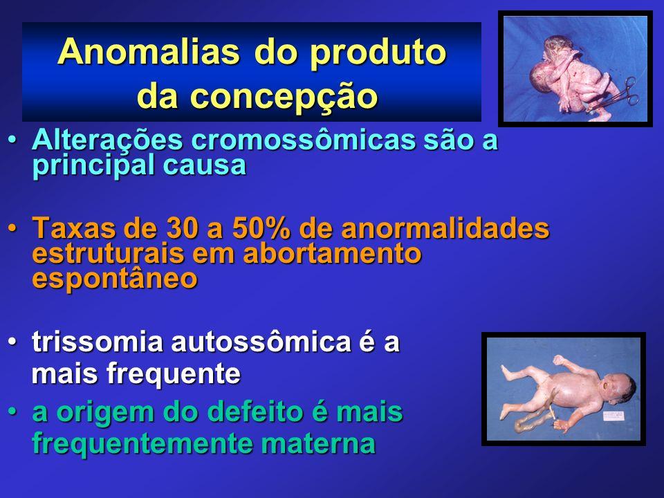 Anomalias do produto da concepção