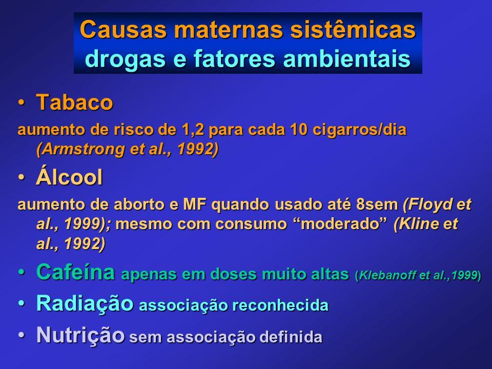 Causas maternas sistêmicas drogas e fatores ambientais