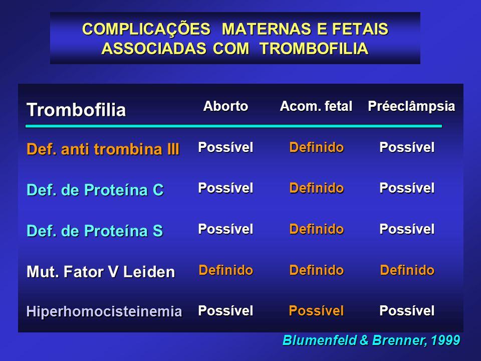 COMPLICAÇÕES MATERNAS E FETAIS ASSOCIADAS COM TROMBOFILIA