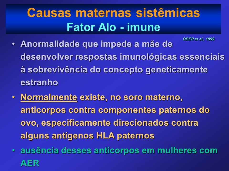 Causas maternas sistêmicas Fator Alo - imune
