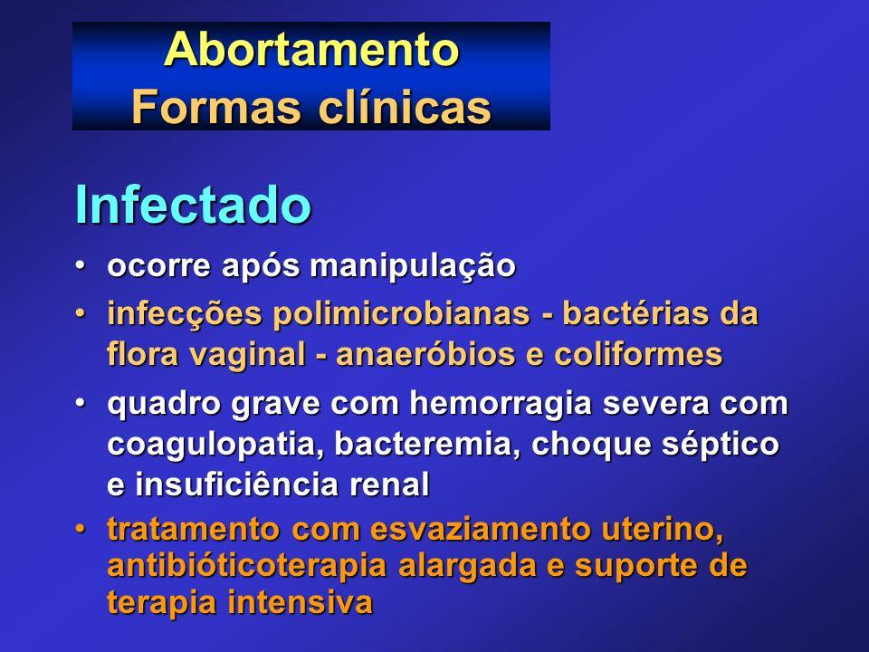 Abortamento Formas clínicas