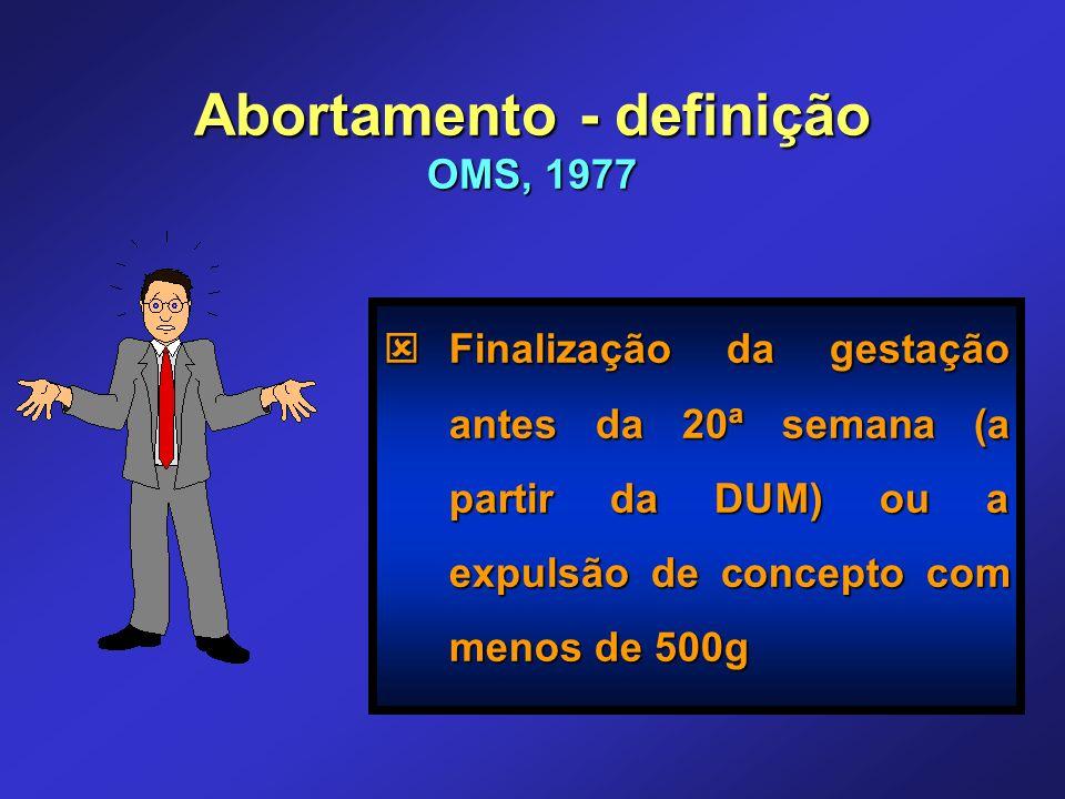 Abortamento - definição OMS, 1977