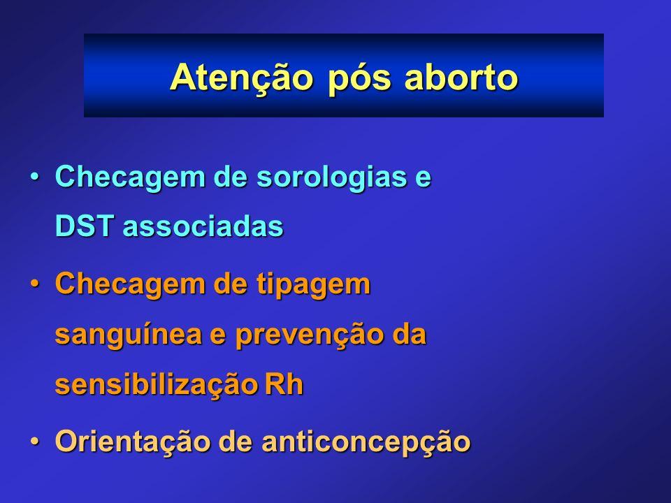 Atenção pós aborto Checagem de sorologias e DST associadas
