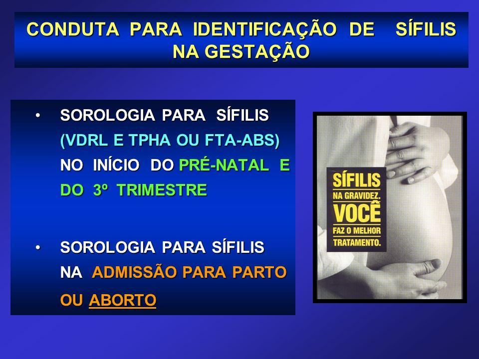 CONDUTA PARA IDENTIFICAÇÃO DE SÍFILIS NA GESTAÇÃO
