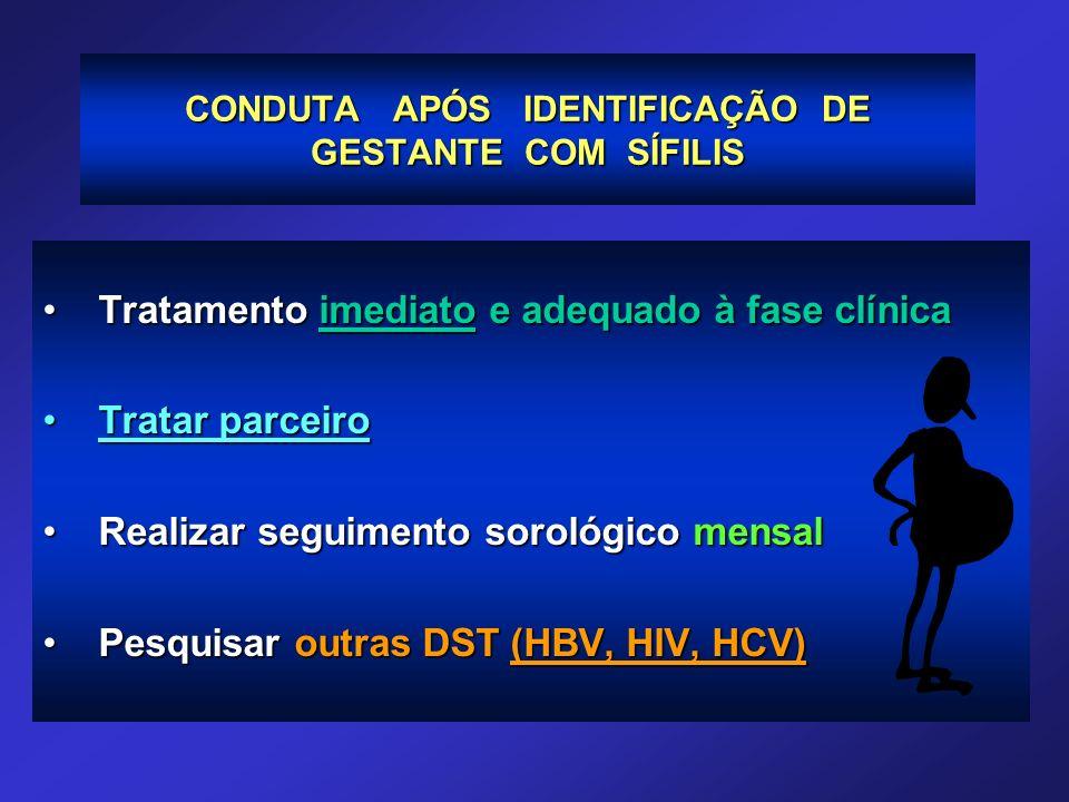 CONDUTA APÓS IDENTIFICAÇÃO DE GESTANTE COM SÍFILIS