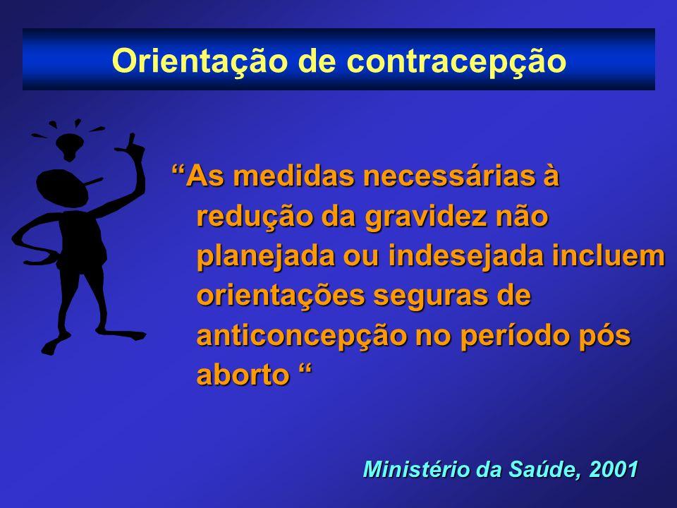 Orientação de contracepção