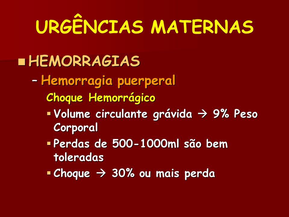 URGÊNCIAS MATERNAS HEMORRAGIAS Hemorragia puerperal Choque Hemorrágico