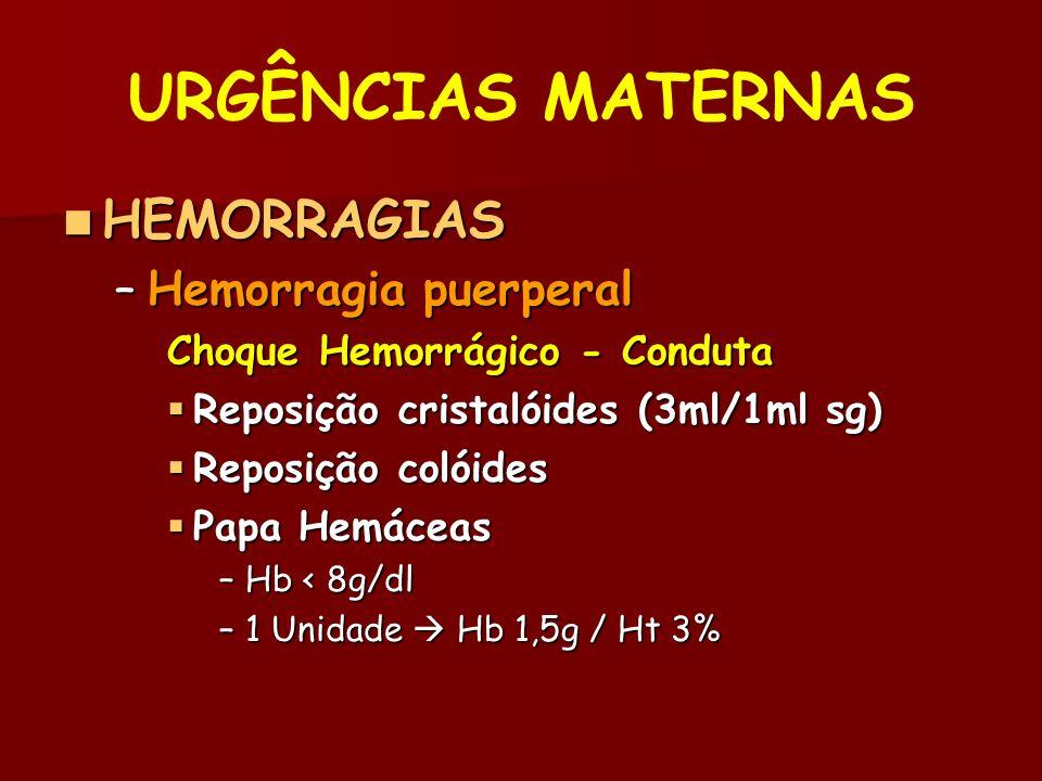 URGÊNCIAS MATERNAS HEMORRAGIAS Hemorragia puerperal