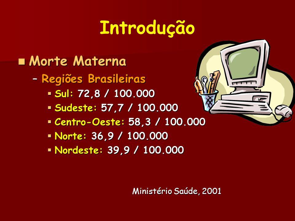 Introdução Morte Materna Regiões Brasileiras Sul: 72,8 / 100.000