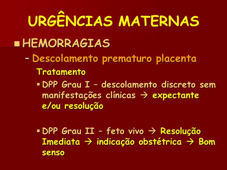 URGÊNCIAS MATERNAS HEMORRAGIAS Descolamento prematuro placenta