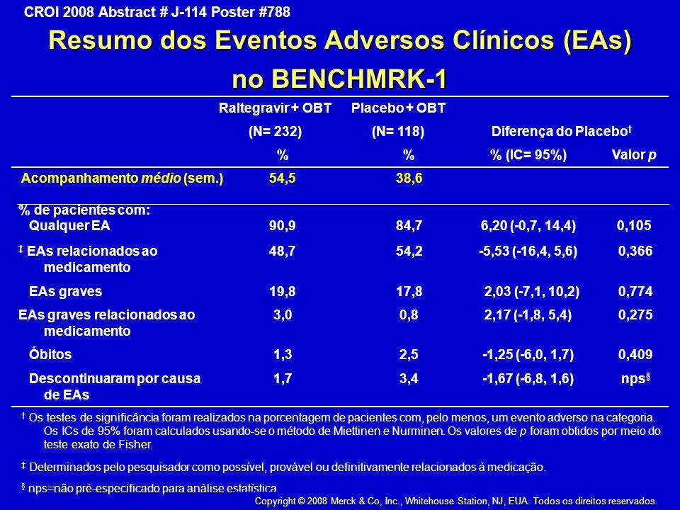 Resumo dos Eventos Adversos Clínicos (EAs) no BENCHMRK-1