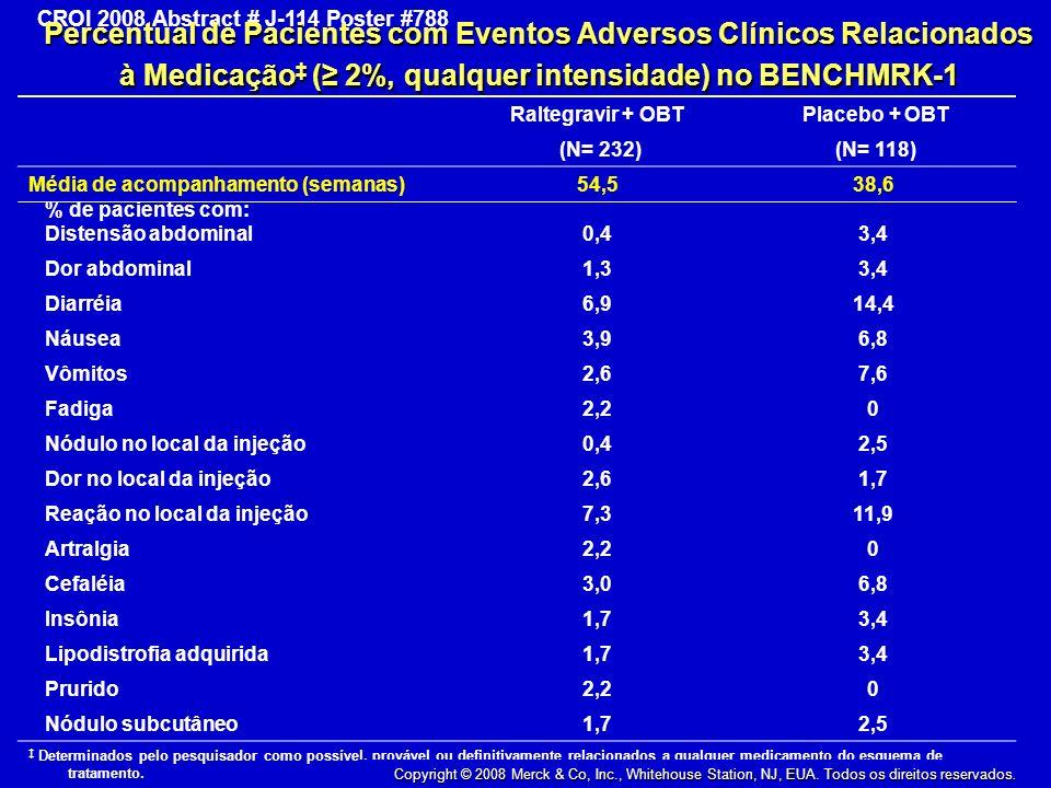 Percentual de Pacientes com Eventos Adversos Clínicos Relacionados à Medicação‡ (≥ 2%, qualquer intensidade) no BENCHMRK-1