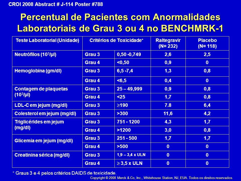 Teste Laboratorial (Unidade) Critérios de Toxicidade+