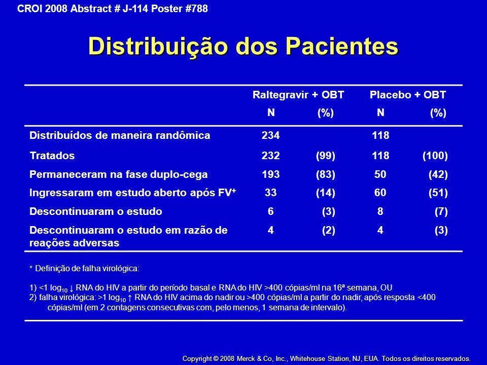 Distribuição dos Pacientes