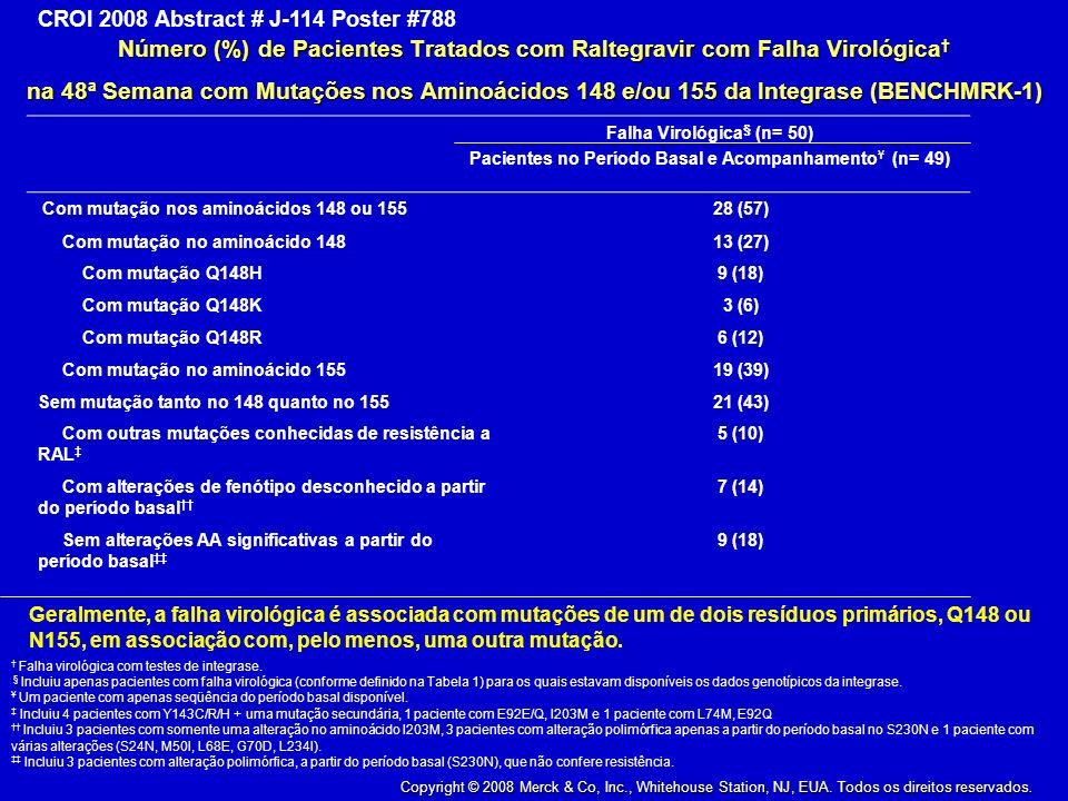 Número (%) de Pacientes Tratados com Raltegravir com Falha Virológica† na 48ª Semana com Mutações nos Aminoácidos 148 e/ou 155 da Integrase (BENCHMRK-1)