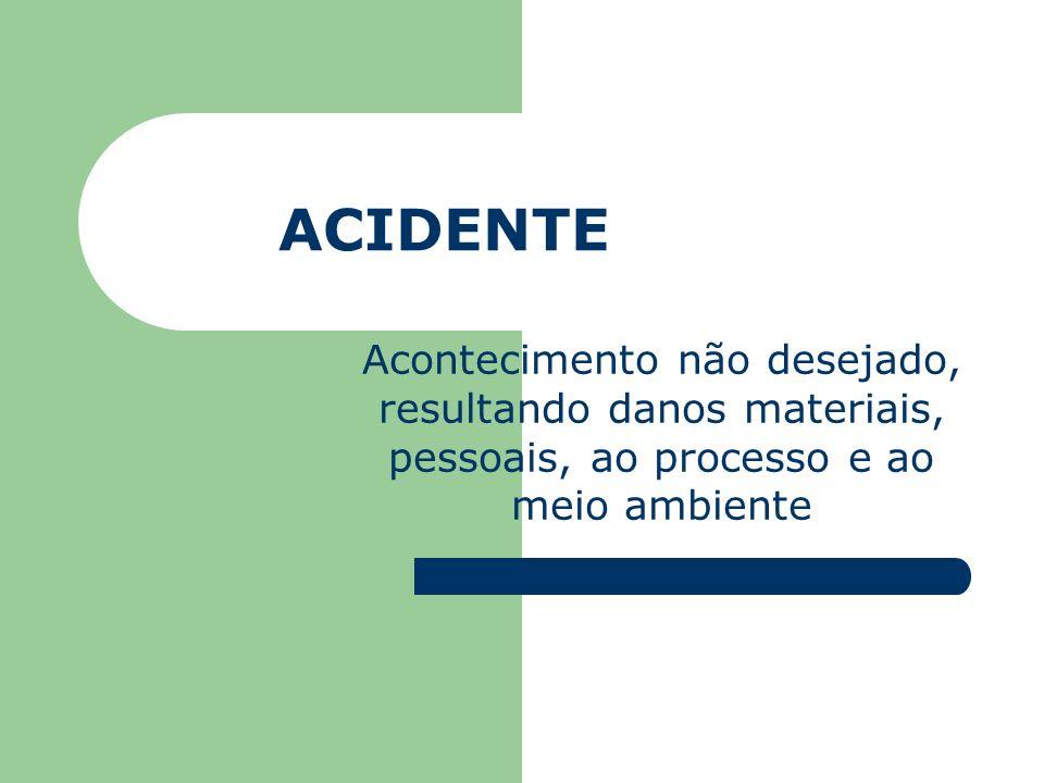 ACIDENTE Acontecimento não desejado, resultando danos materiais, pessoais, ao processo e ao meio ambiente.