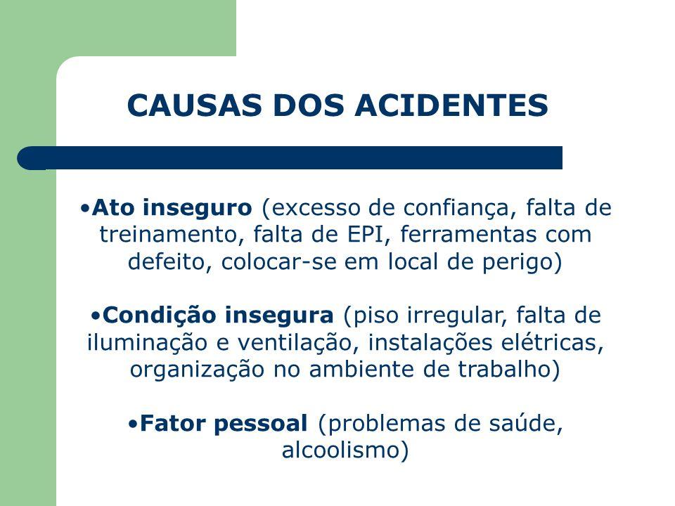 Fator pessoal (problemas de saúde, alcoolismo)