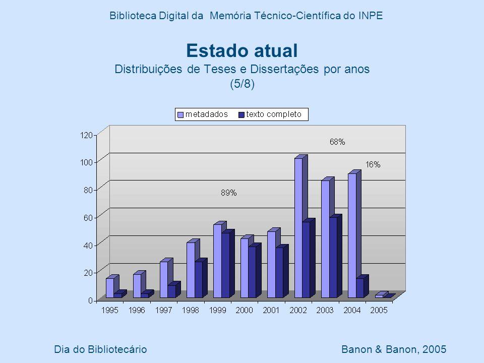 Estado atual Distribuições de Teses e Dissertações por anos (5/8)
