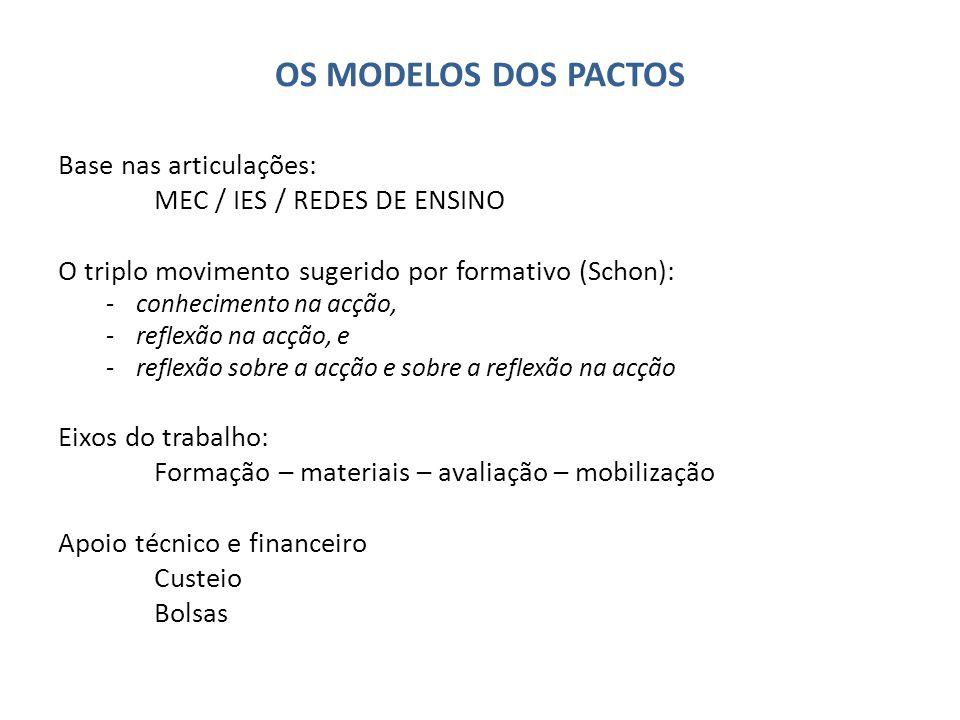 OS MODELOS DOS PACTOS Base nas articulações: