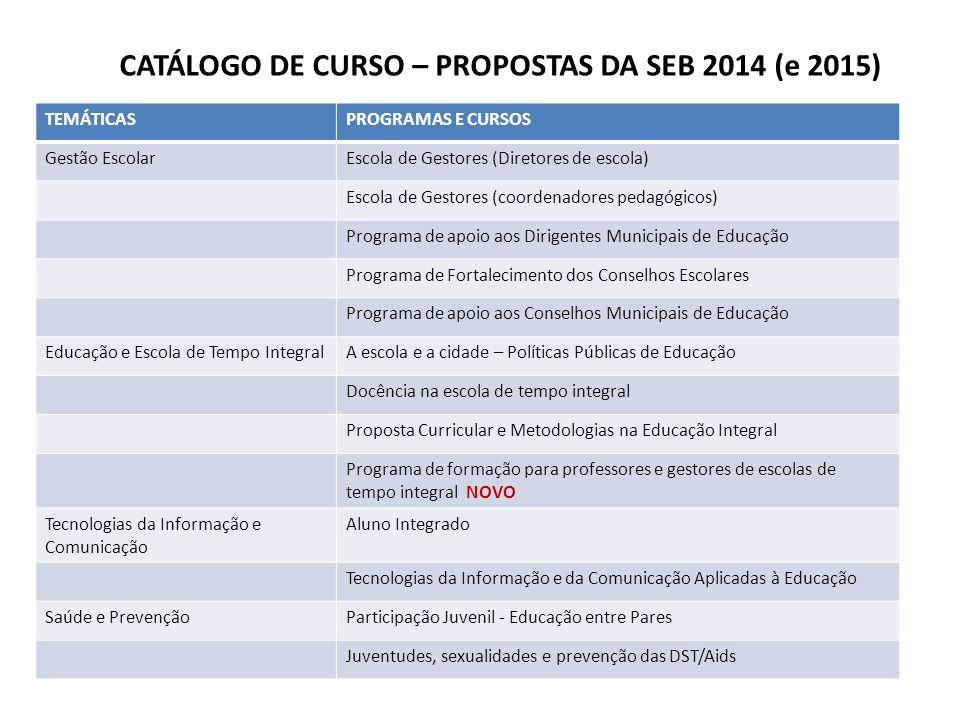 CATÁLOGO DE CURSO – PROPOSTAS DA SEB 2014 (e 2015)