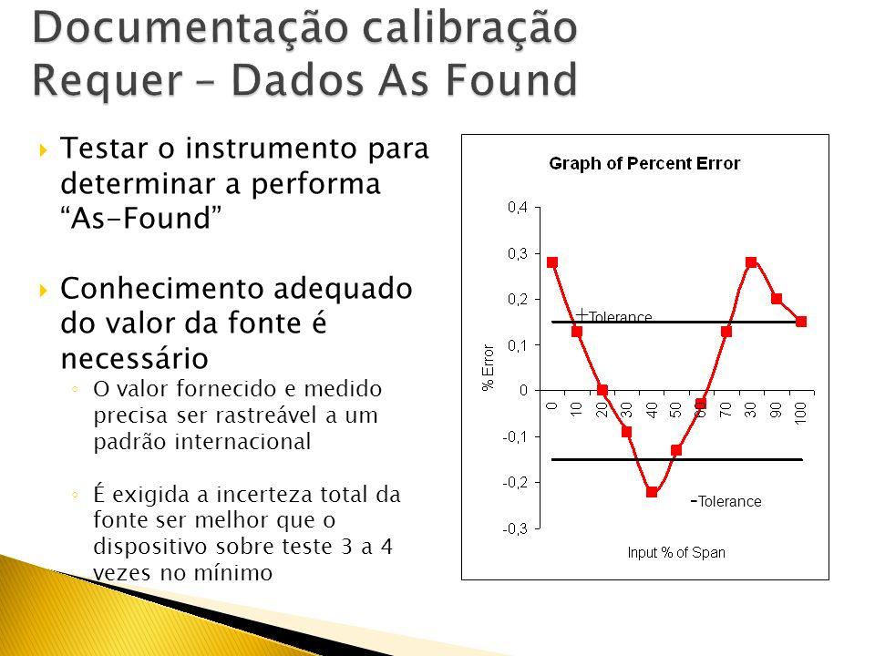 Documentação calibração Requer – Dados As Found