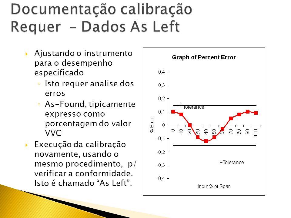 Documentação calibração Requer – Dados As Left