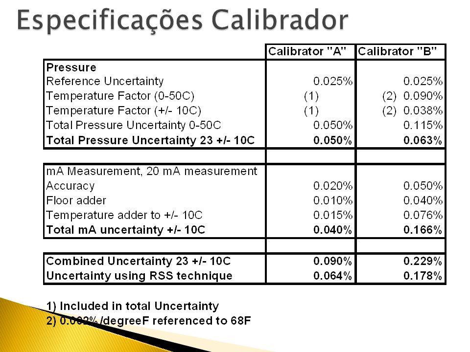 Especificações Calibrador