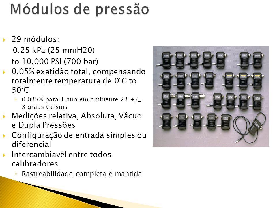 Módulos de pressão 29 módulos: 0.25 kPa (25 mmH20)