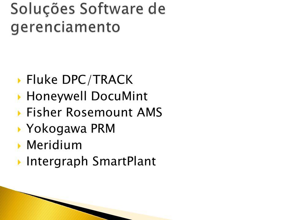 Soluções Software de gerenciamento