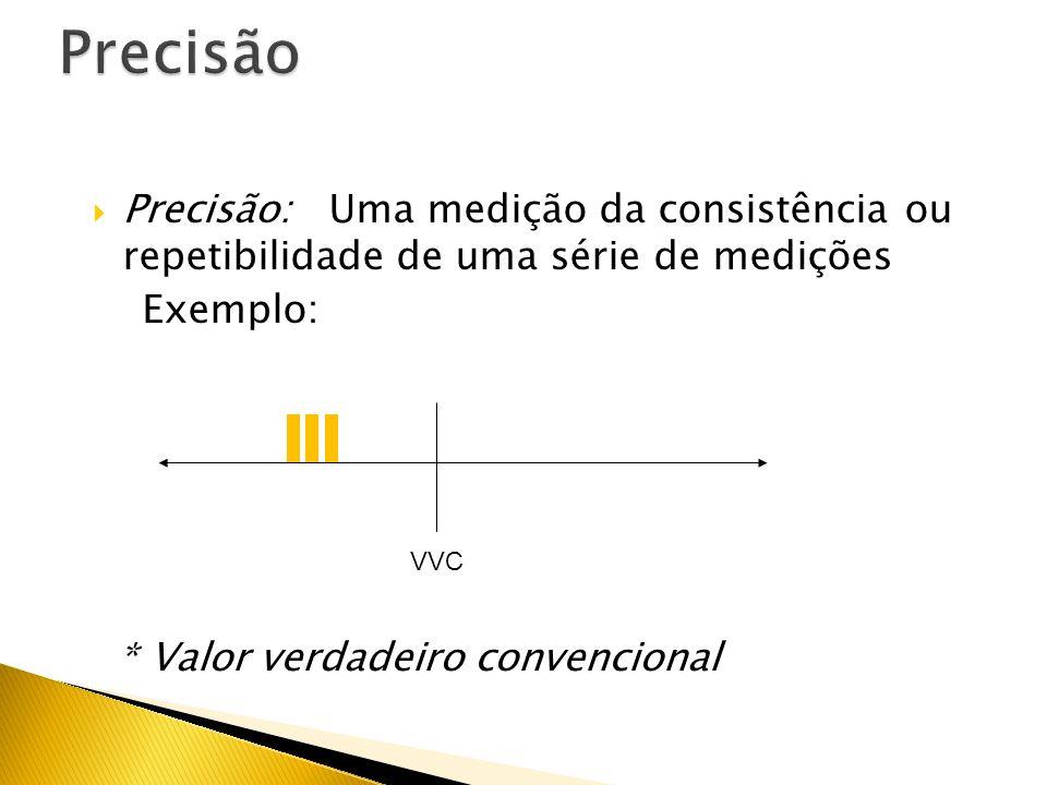 Precisão Precisão: Uma medição da consistência ou repetibilidade de uma série de medições. Exemplo: