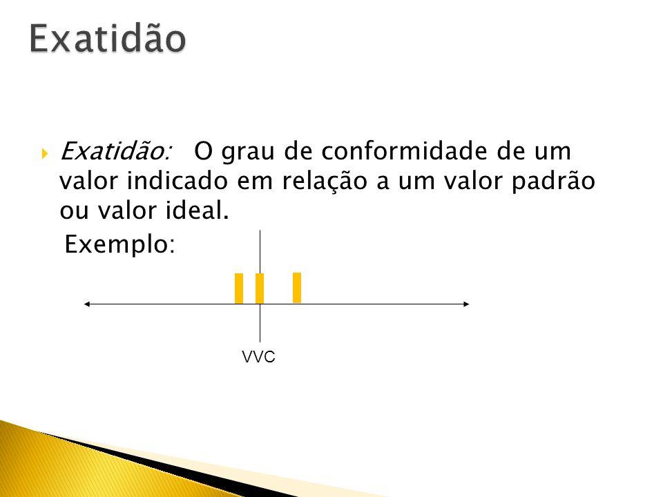 Exatidão Exatidão: O grau de conformidade de um valor indicado em relação a um valor padrão ou valor ideal.