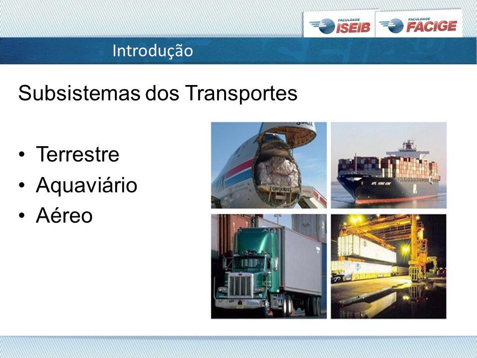 Subsistemas dos Transportes Terrestre Aquaviário Aéreo