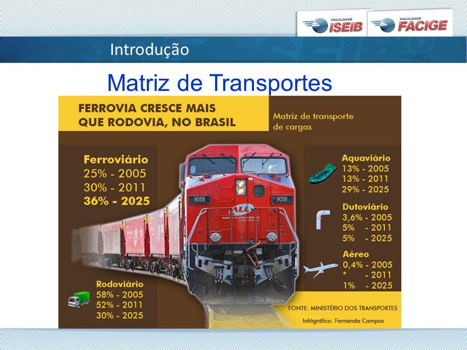 Introdução Matriz de Transportes