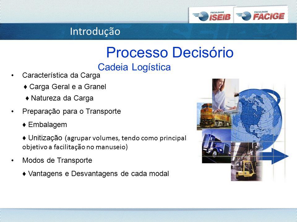 Processo Decisório Introdução Cadeia Logística Característica da Carga