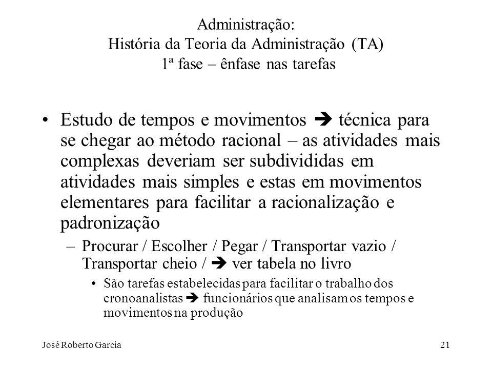 Administração: História da Teoria da Administração (TA) 1ª fase – ênfase nas tarefas