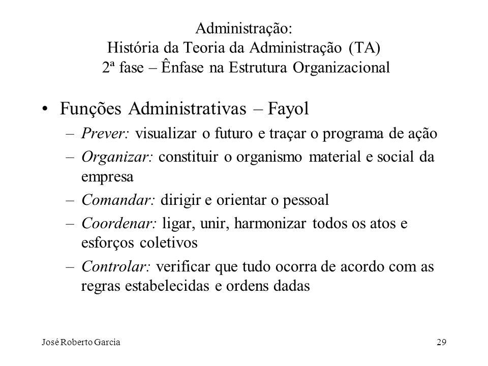 Funções Administrativas – Fayol