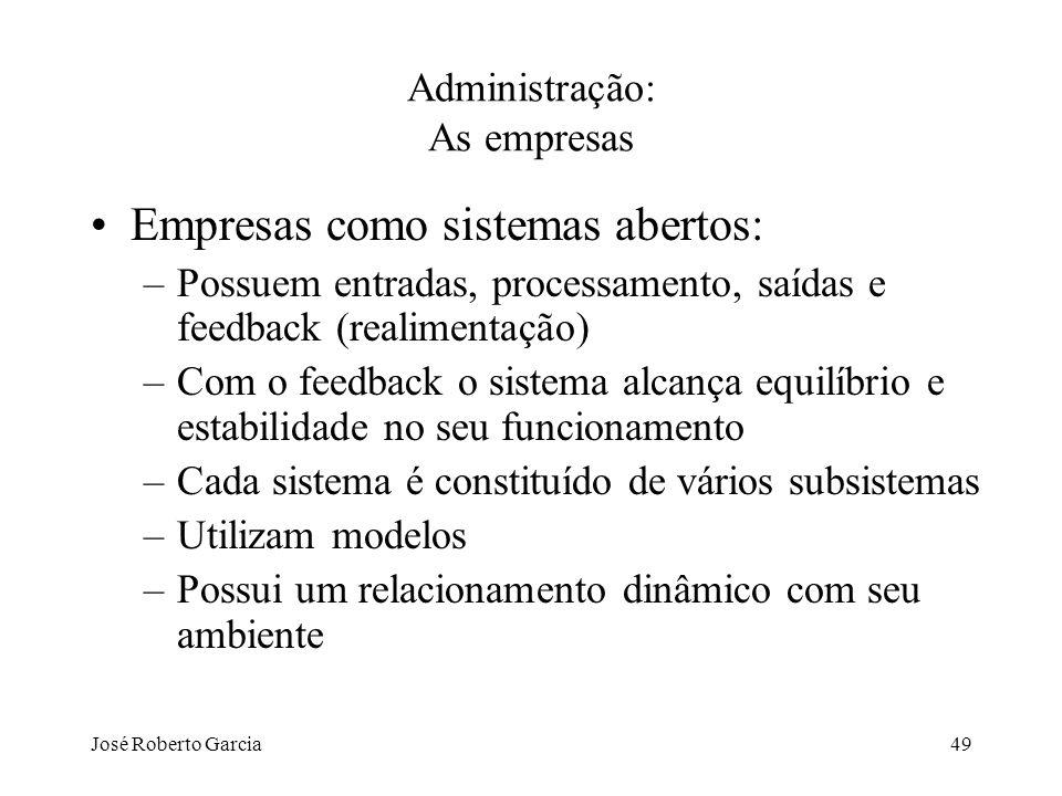 Administração: As empresas