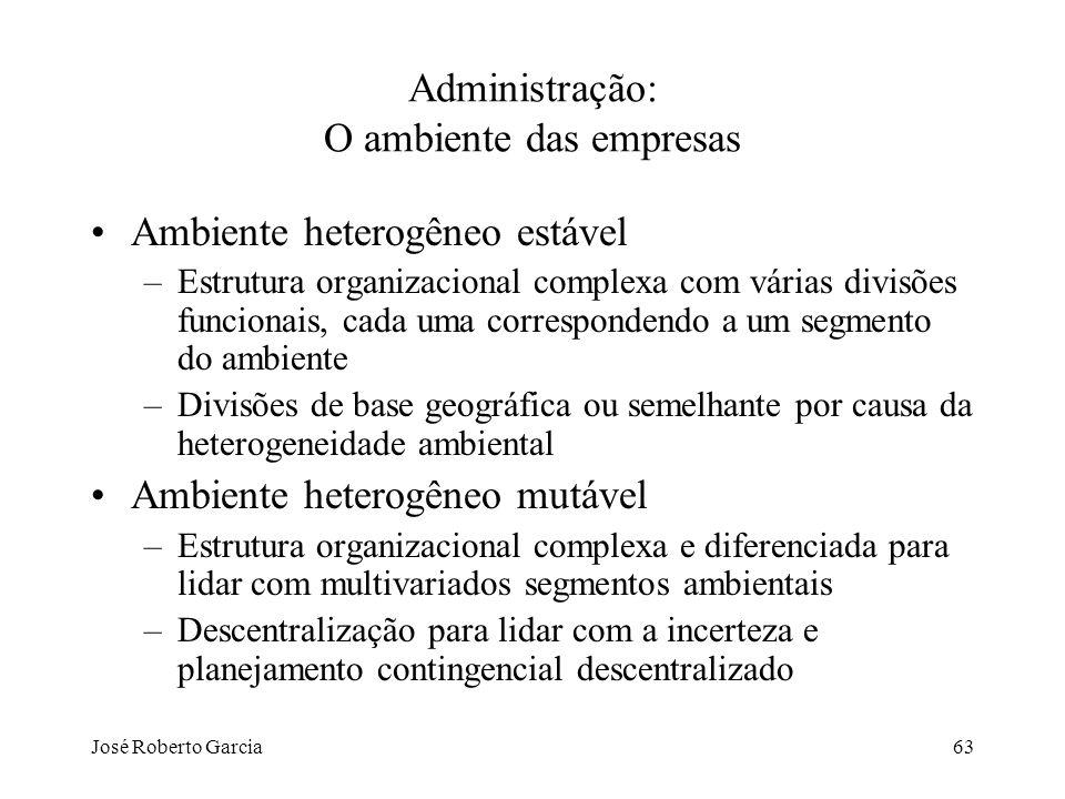 Administração: O ambiente das empresas