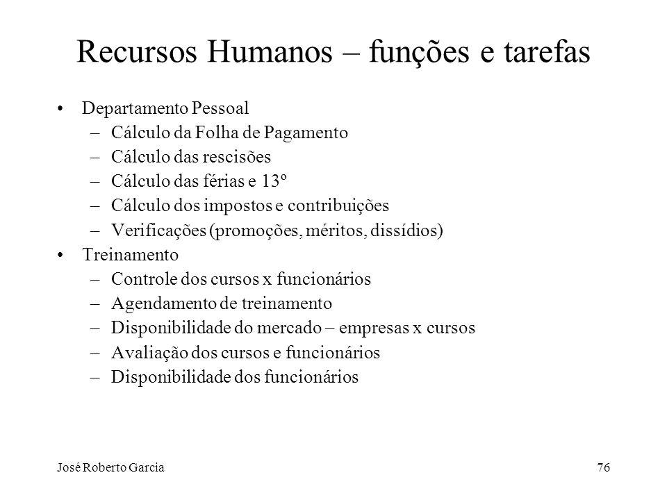 Recursos Humanos – funções e tarefas